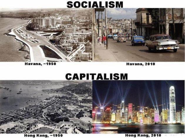 Socialismo-capitalismo