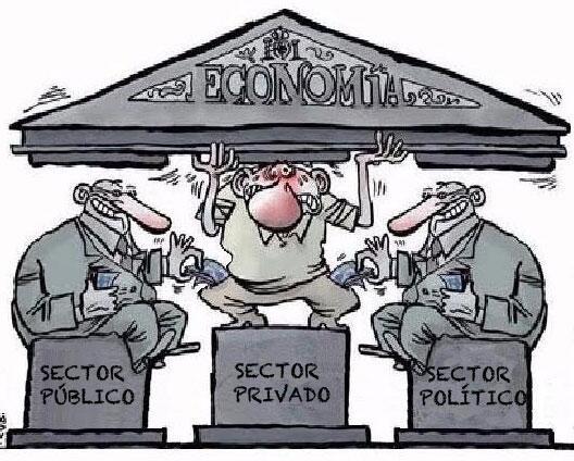 Los tres sectores de la economía